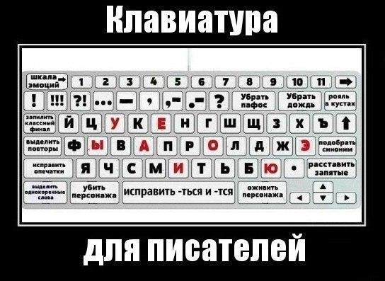 Клавиатура для писателей