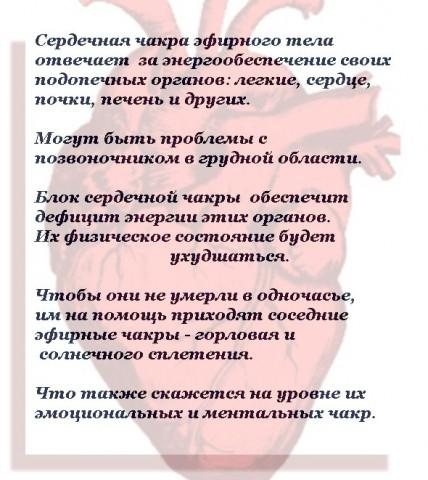 Эфирная Сердечная Чакра