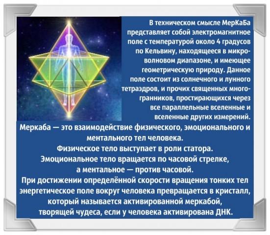 МерКаБа кристаллическое тело вращения