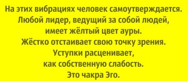 желтый цвет ауры