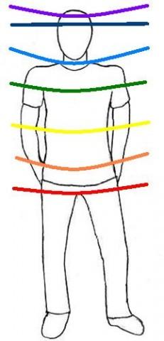 эфирные тела человека
